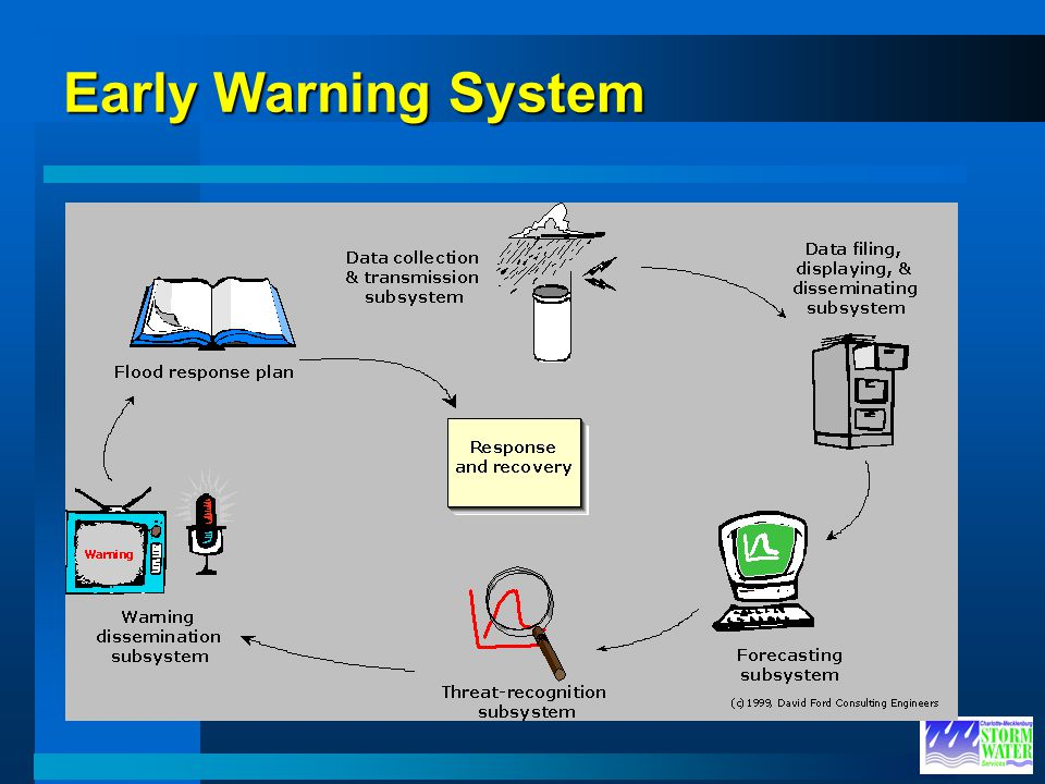 Early Warning System Not HOW Not WHERE But, WHY