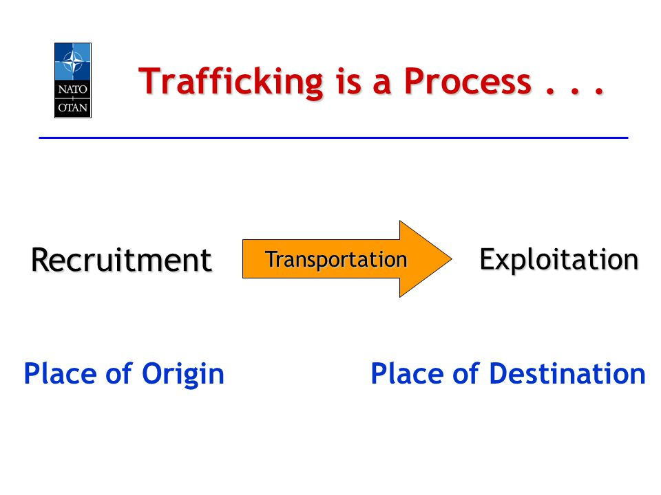 Trafficking is a Process . . .