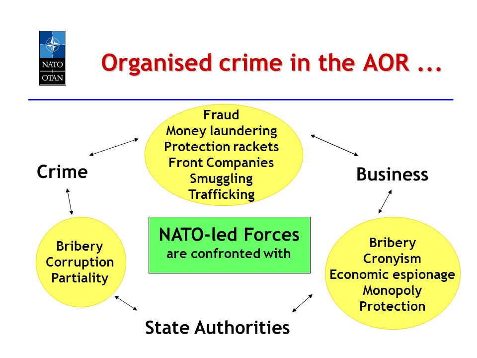 Organised crime in the AOR ...