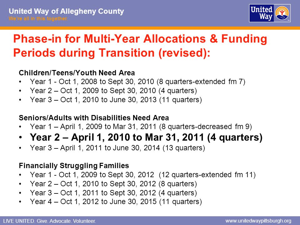 Phase-in for Multi-Year Allocations & Funding Periods during Transition (revised):