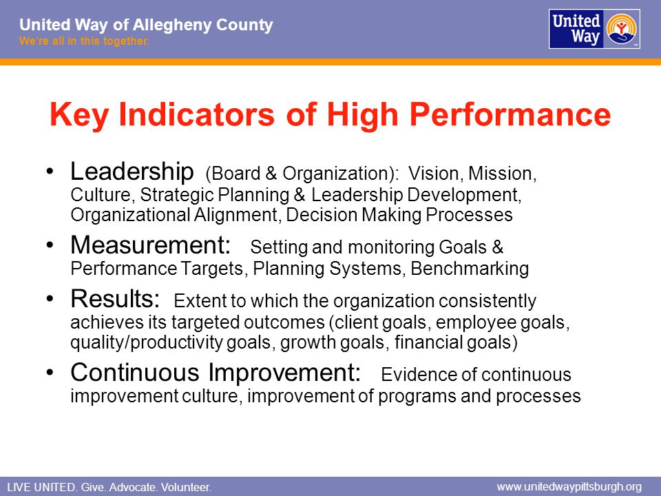 Key Indicators of High Performance