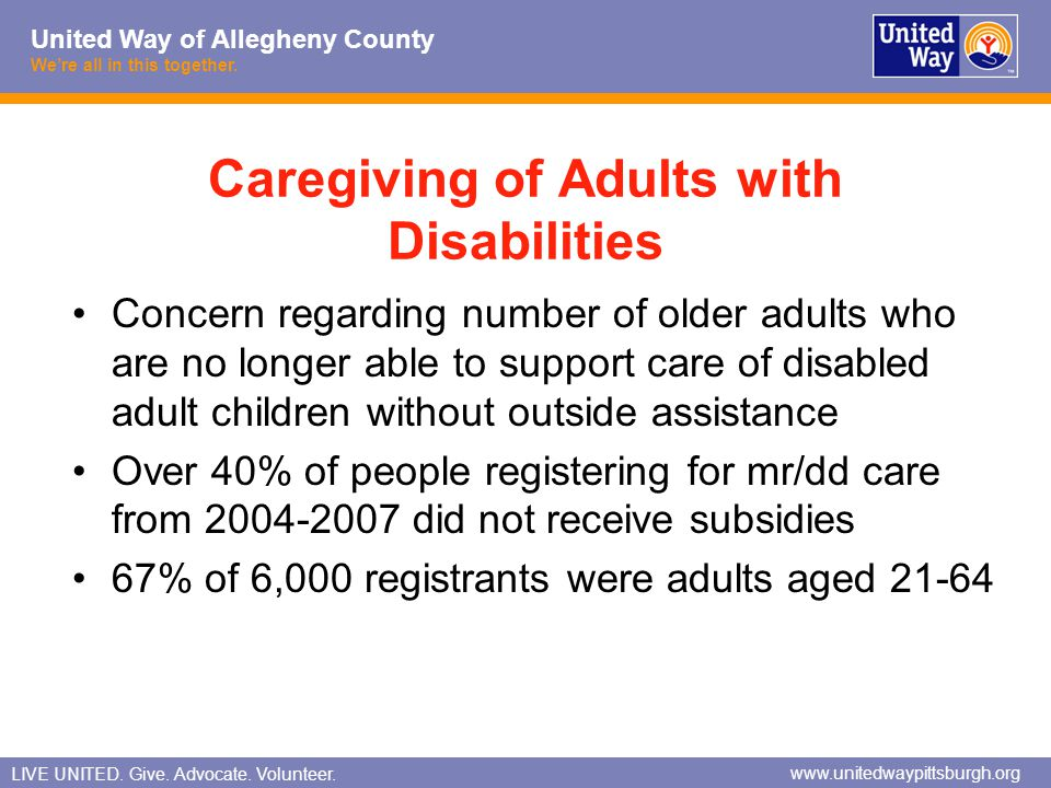 Caregiving of Adults with Disabilities