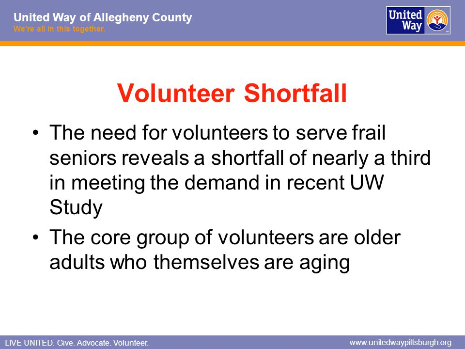 Volunteer Shortfall The need for volunteers to serve frail seniors reveals a shortfall of nearly a third in meeting the demand in recent UW Study.