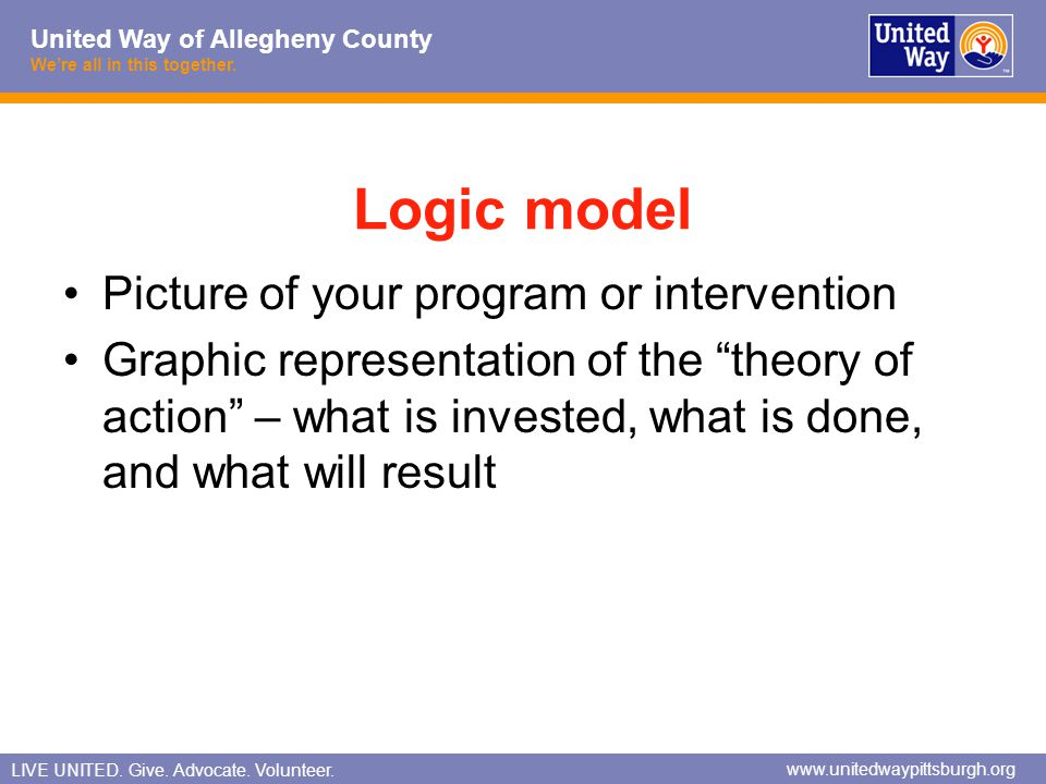 Logic model Picture of your program or intervention