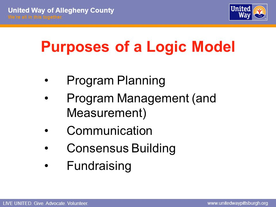 Purposes of a Logic Model