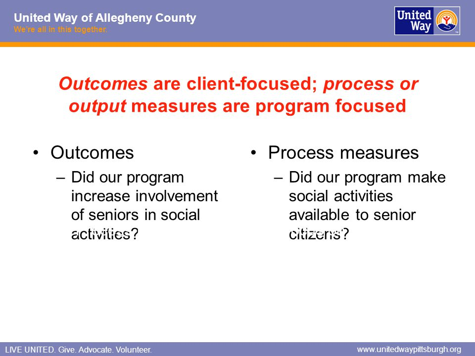 Outcomes are client-focused; process or output measures are program focused