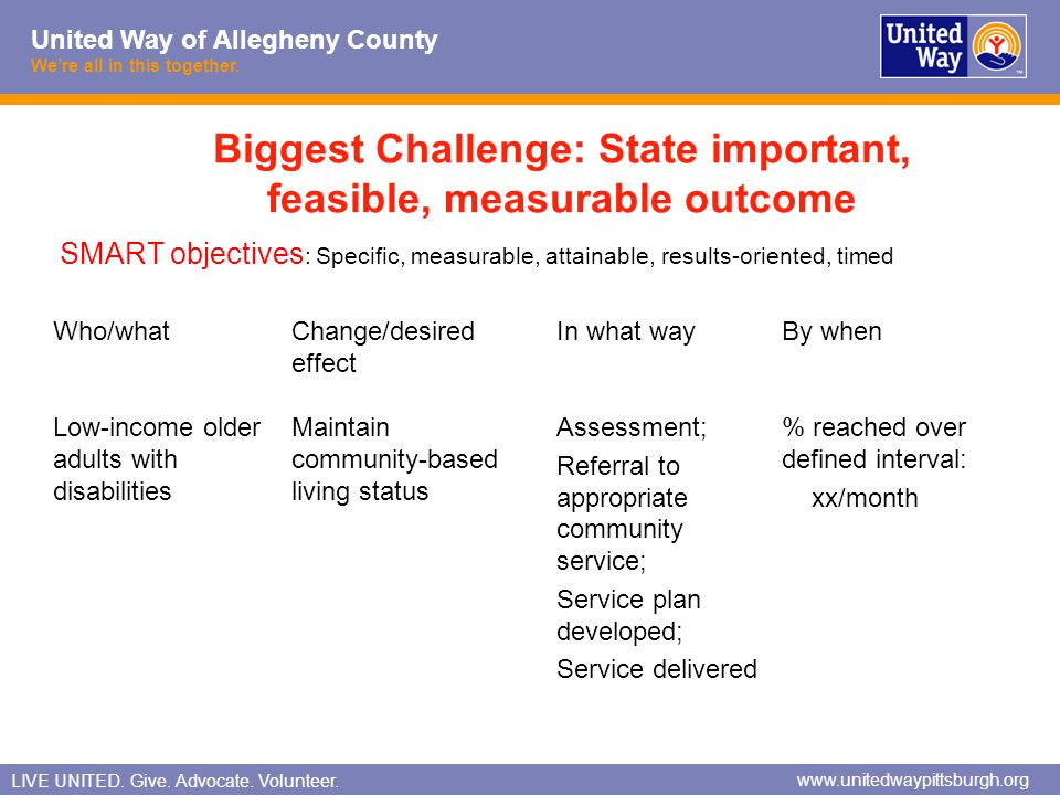 Biggest Challenge: State important, feasible, measurable outcome