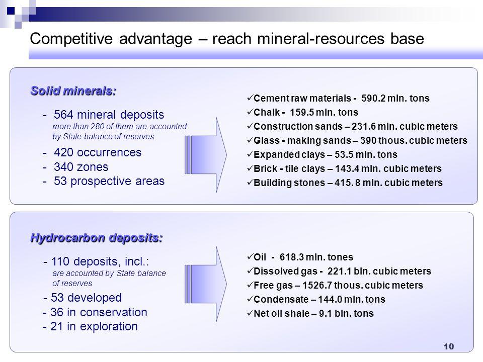 Competitive advantage – reach mineral-resources base
