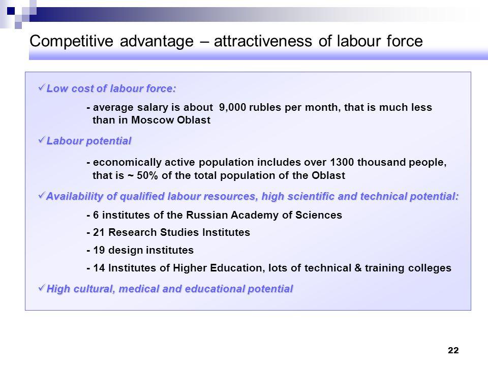 Competitive advantage – attractiveness of labour force