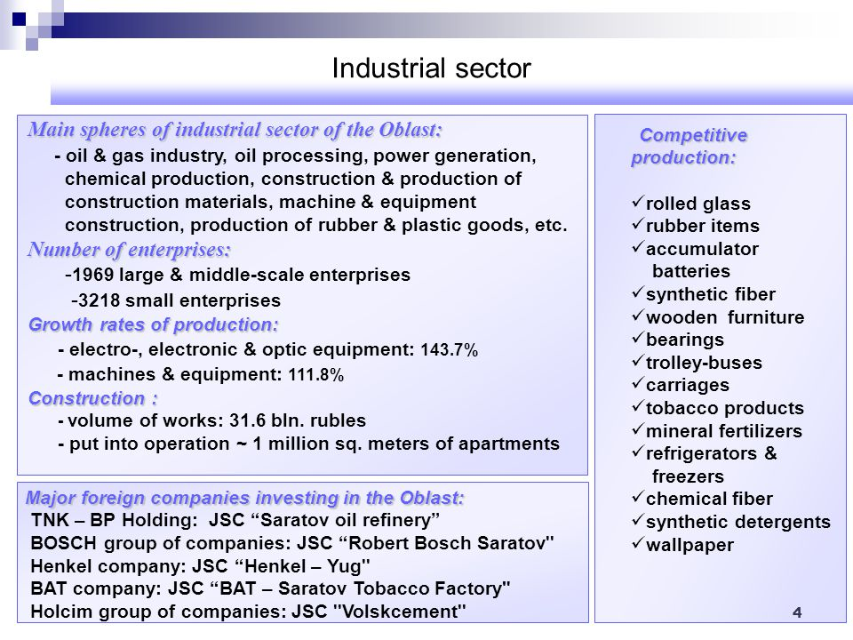 Industrial sector Main spheres of industrial sector of the Oblast: