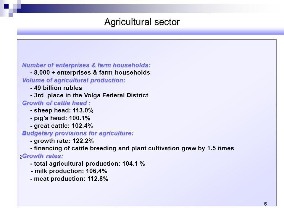 Agricultural sector Number of enterprises & farm households: