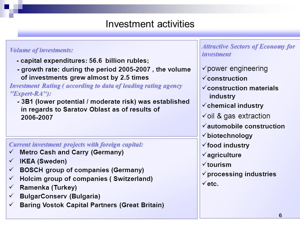 Investment activities