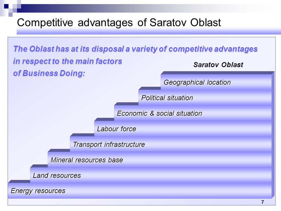 Competitive advantages of Saratov Oblast