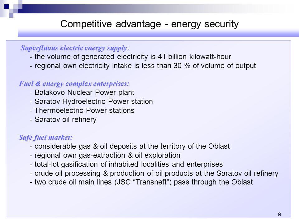 Competitive advantage - energy security