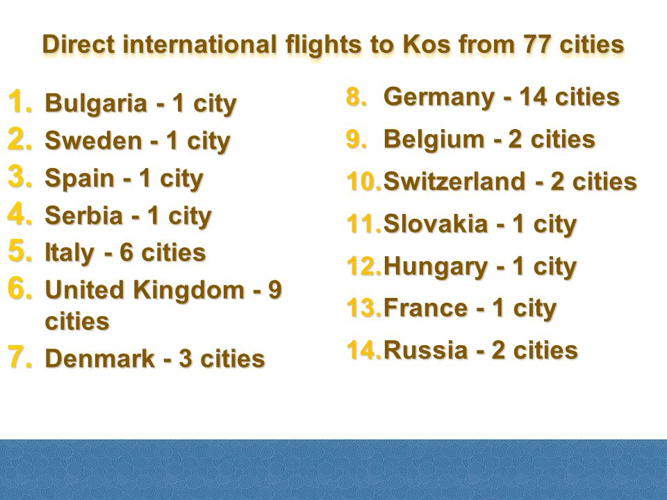 Direct international flights to Kos from 77 cities