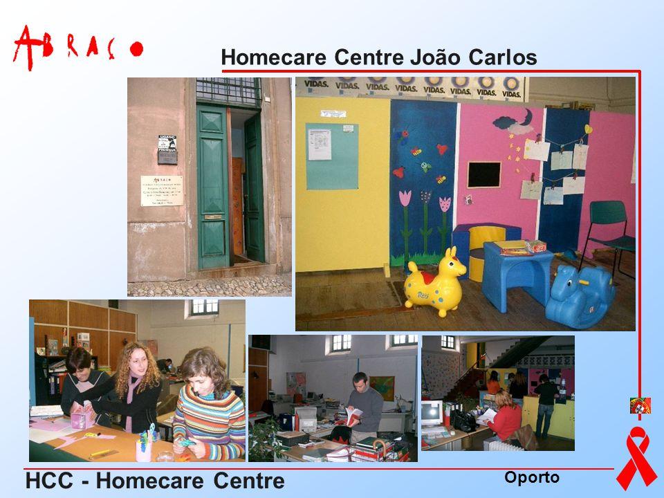 Homecare Centre João Carlos