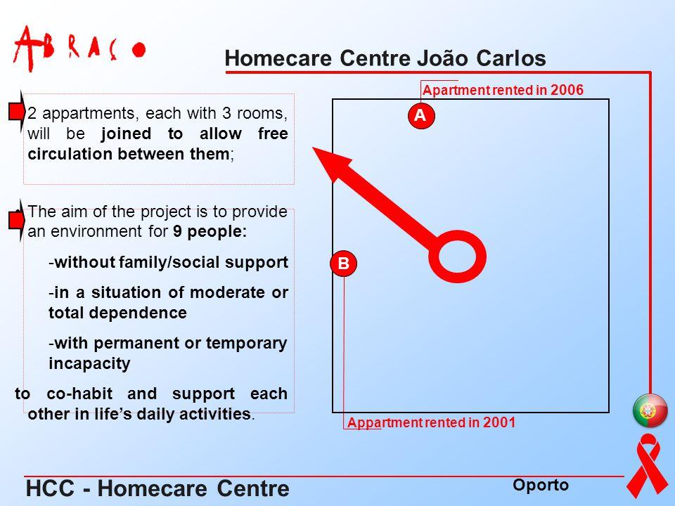 HCC - Homecare Centre Homecare Centre João Carlos