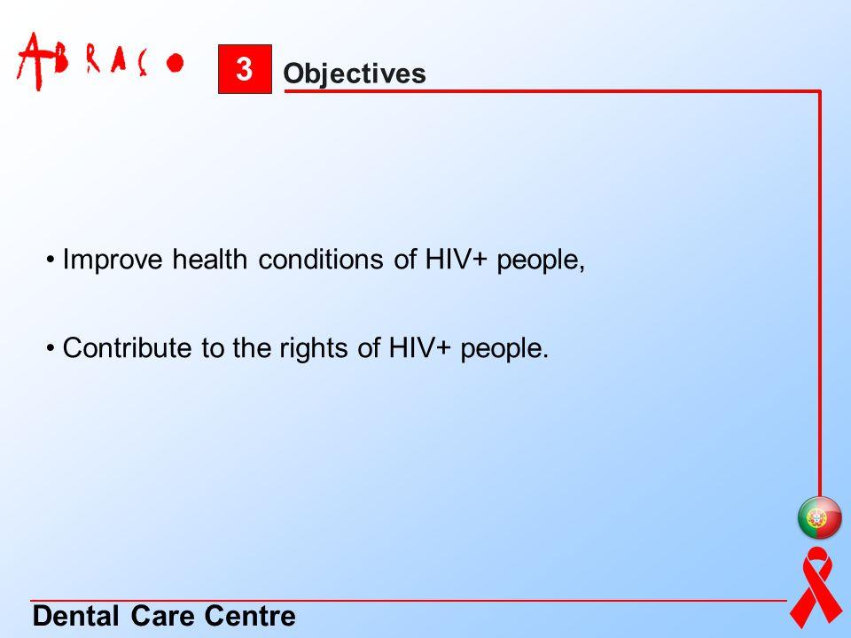 3 Dental Care Centre Objectives
