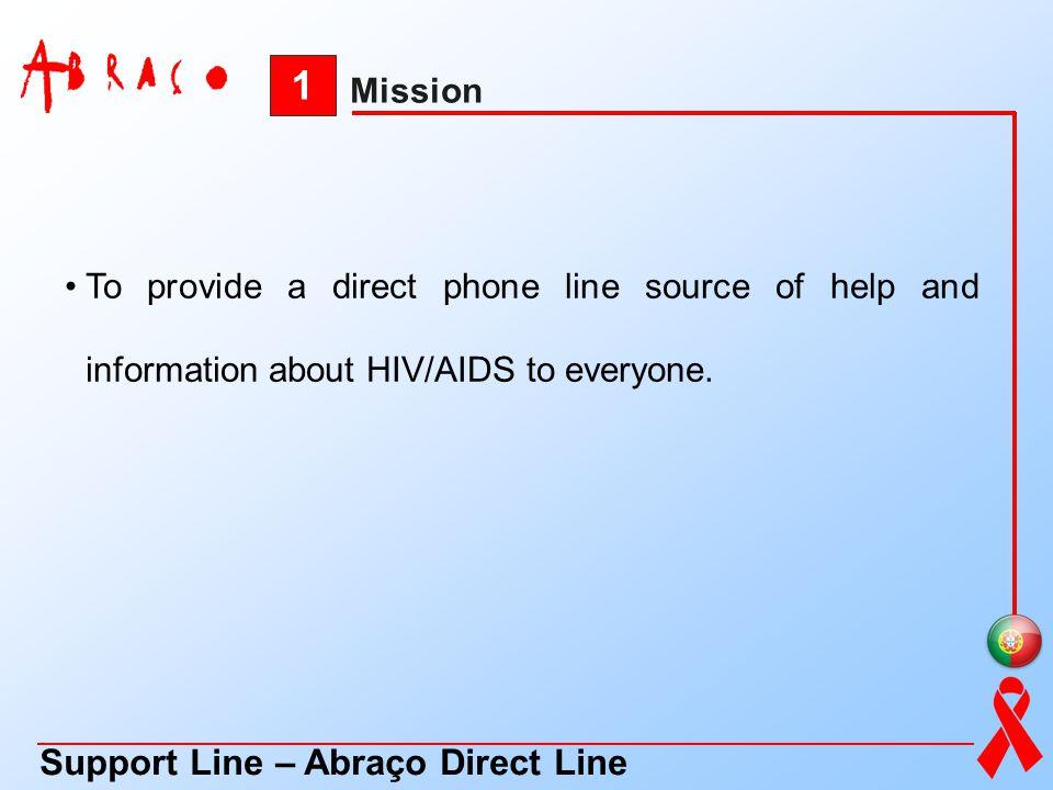 1 Support Line – Abraço Direct Line Mission