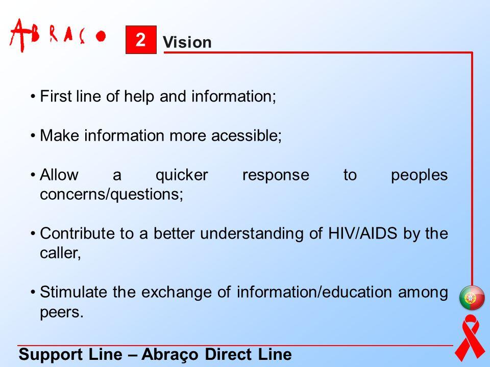 2 Support Line – Abraço Direct Line Vision