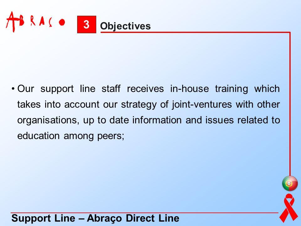 3 Support Line – Abraço Direct Line Objectives