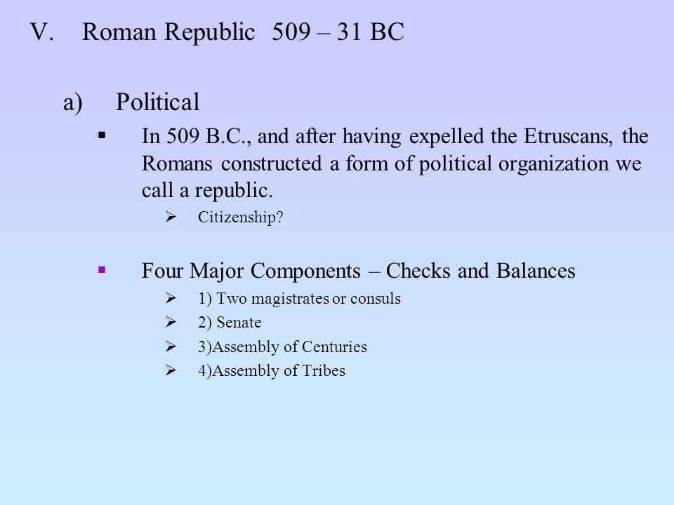Roman Republic 509 – 31 BC Political
