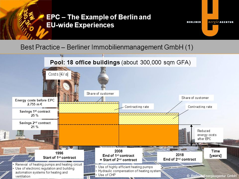 EPC – The Example of Berlin and EU-wide Experiences