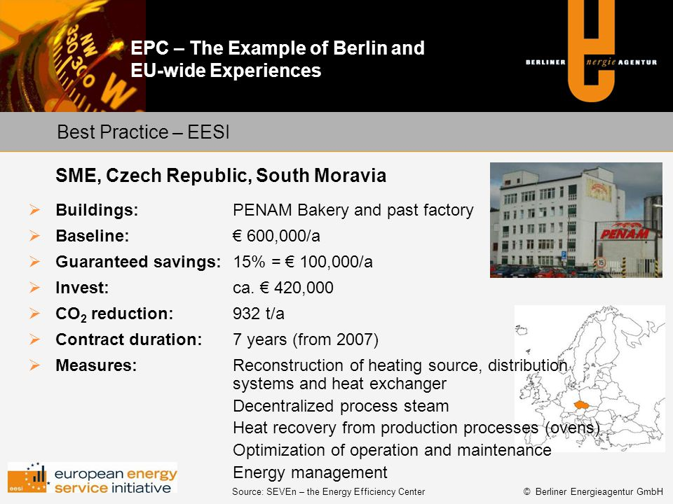 SME, Czech Republic, South Moravia