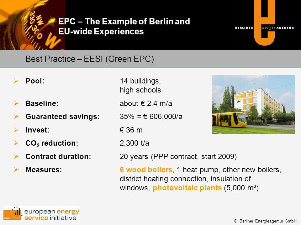 Best Practice – EESI (Green EPC)