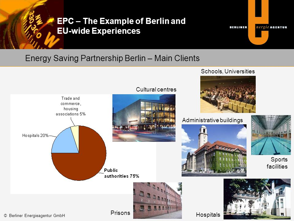Energy Saving Partnership Berlin – Main Clients