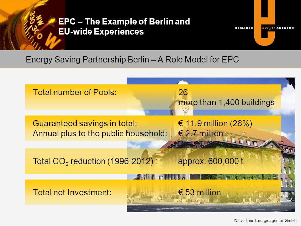 Energy Saving Partnership Berlin – A Role Model for EPC