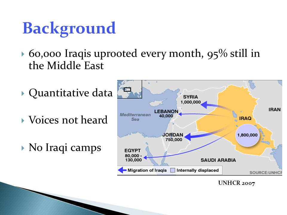 Background 60,000 Iraqis uprooted every month, 95% still in the Middle East. Quantitative data. Voices not heard.