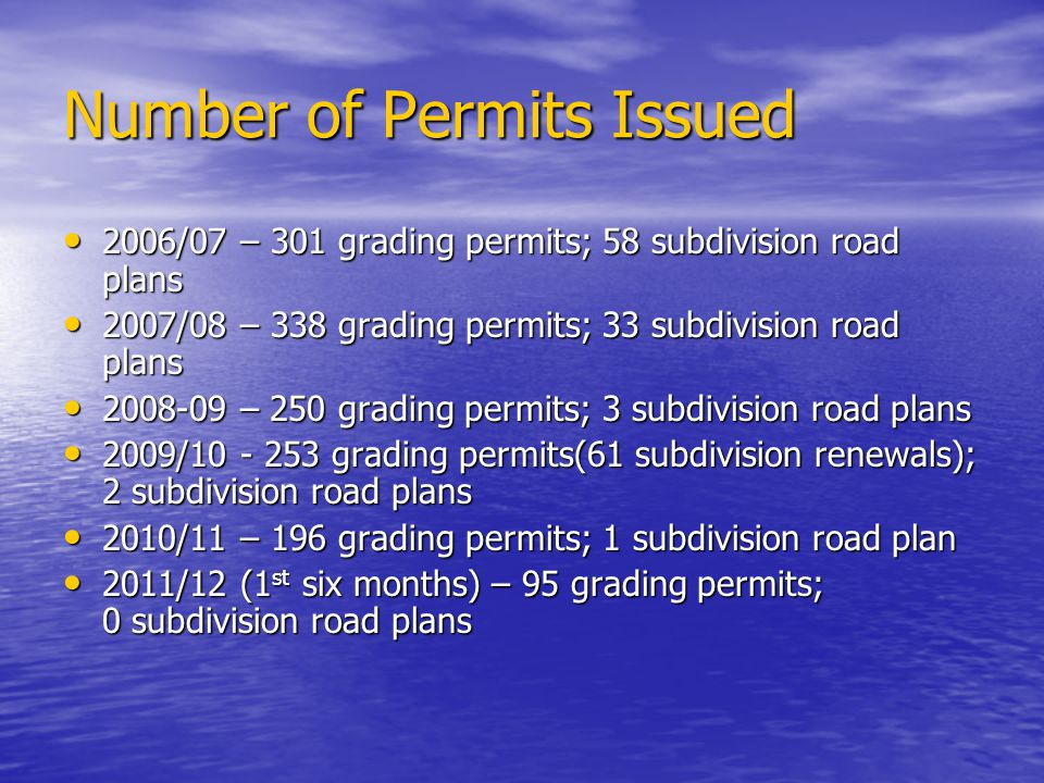 Number of Permits Issued