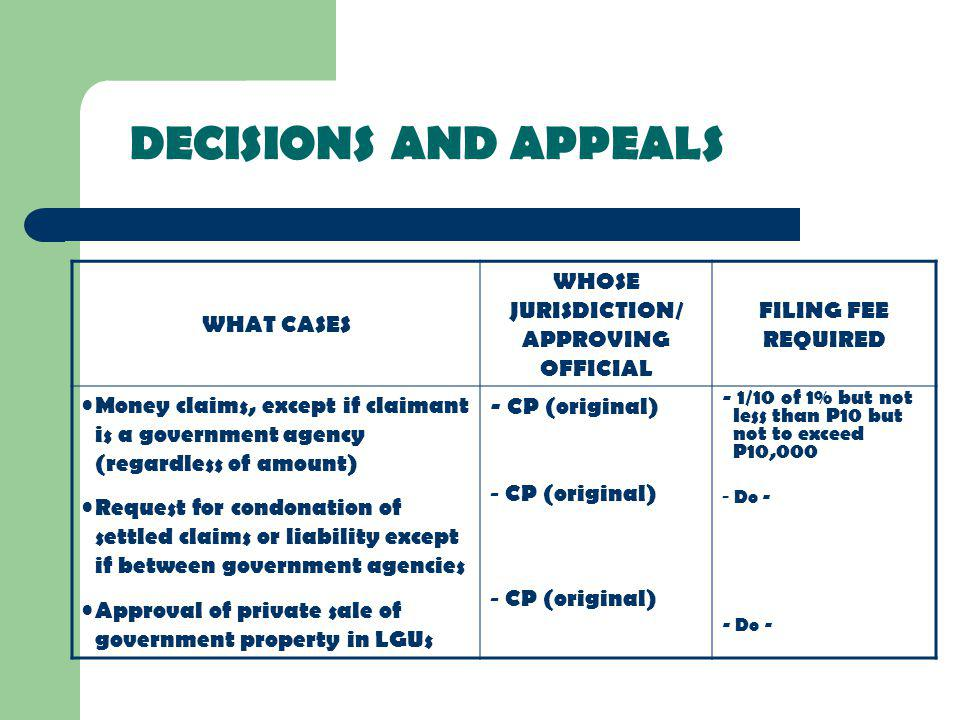 DECISIONS AND APPEALS WHAT CASES WHOSE JURISDICTION/