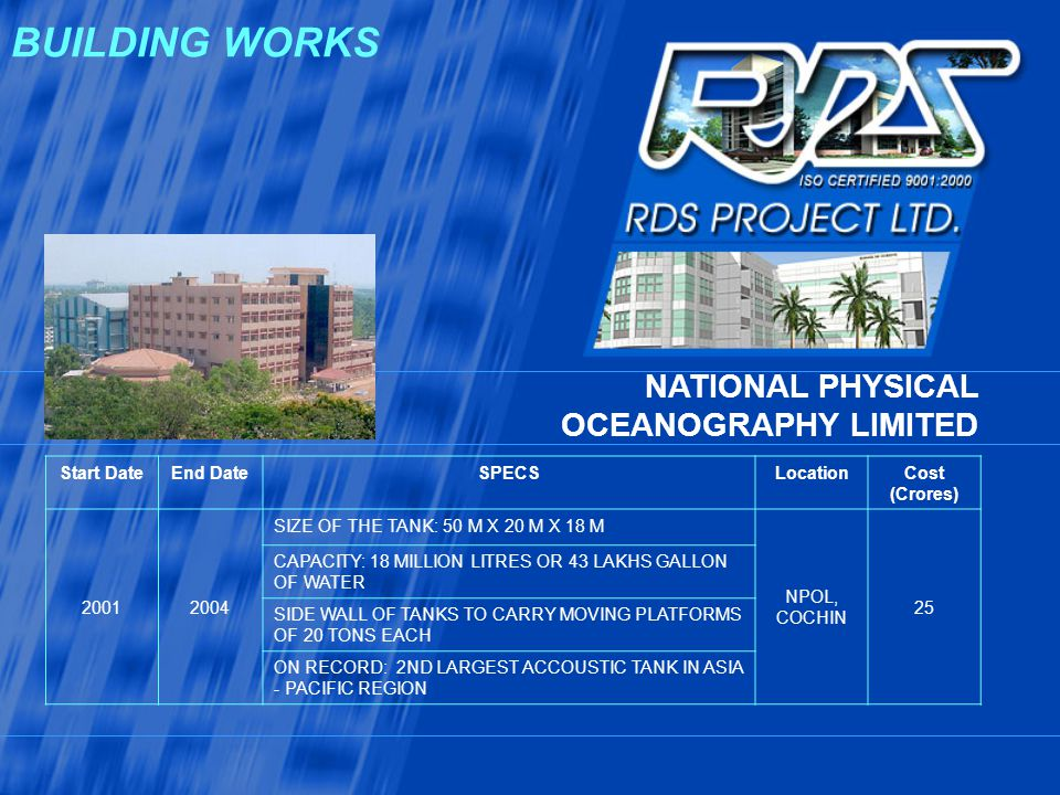 BUILDING WORKS NATIONAL PHYSICAL OCEANOGRAPHY LIMITED Start Date