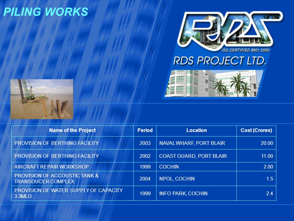 PILING WORKS Name of the Project Period Location Cost (Crores)