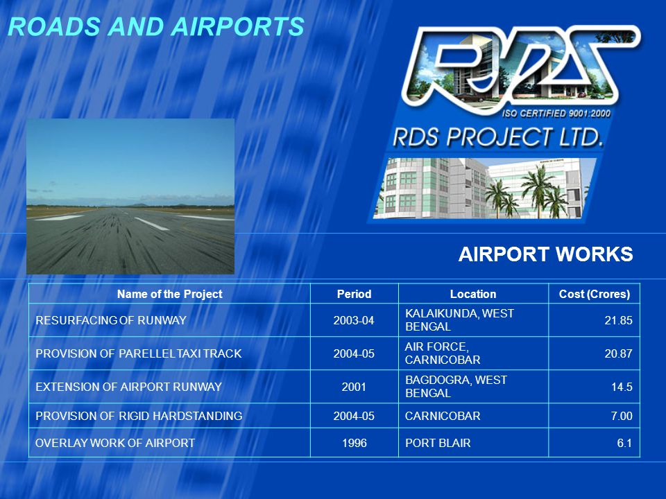 ROADS AND AIRPORTS AIRPORT WORKS Name of the Project Period Location