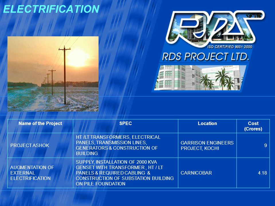 ELECTRIFICATION Name of the Project SPEC Location Cost (Crores)