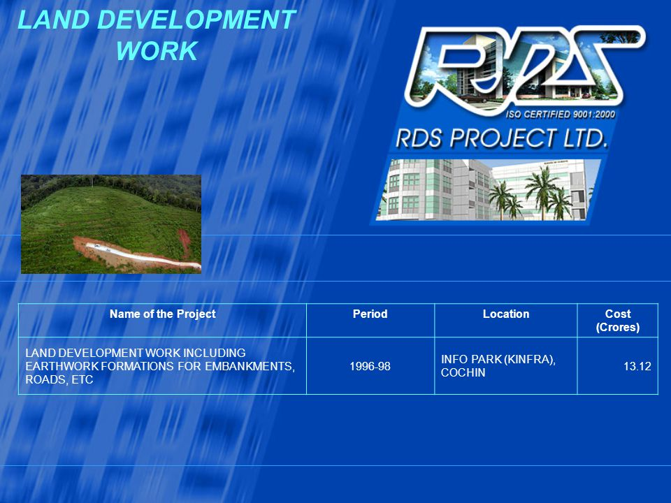 LAND DEVELOPMENT WORK Name of the Project Period Location
