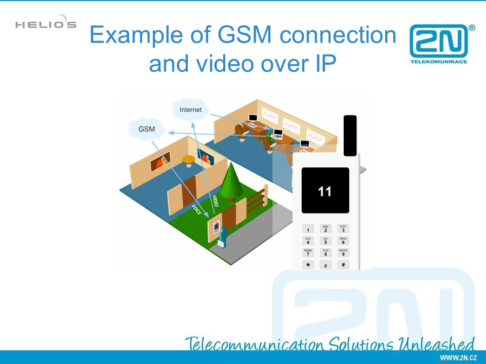 Example of GSM connection and video over IP
