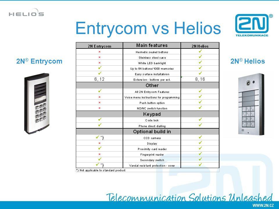 Entrycom vs Helios 2N® Entrycom 2N® Helios