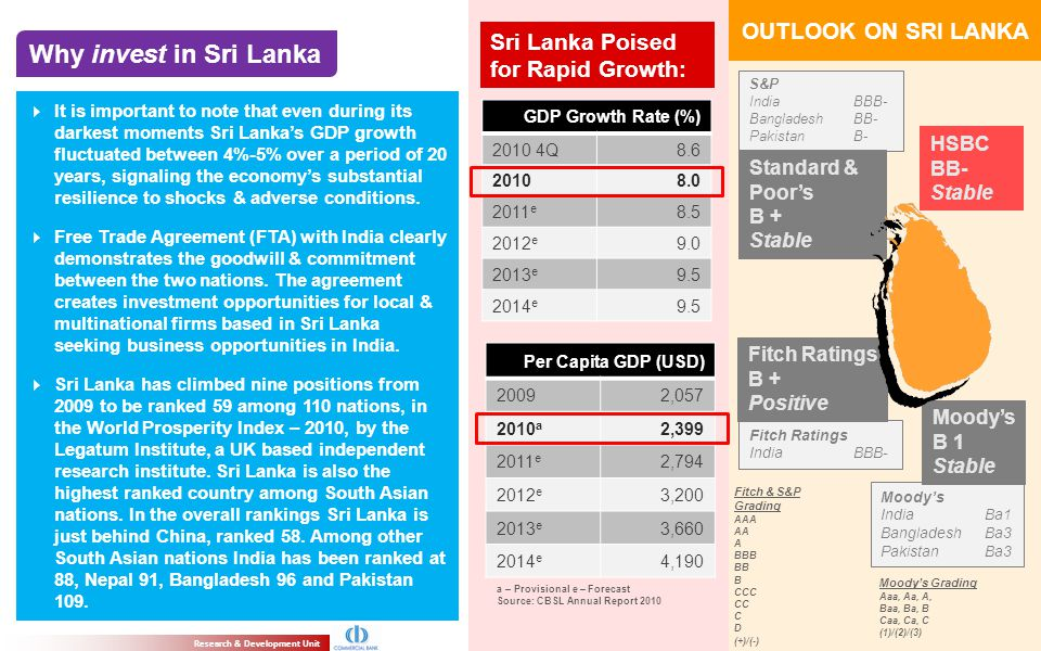 Why invest in Sri Lanka OUTLOOK ON SRI LANKA