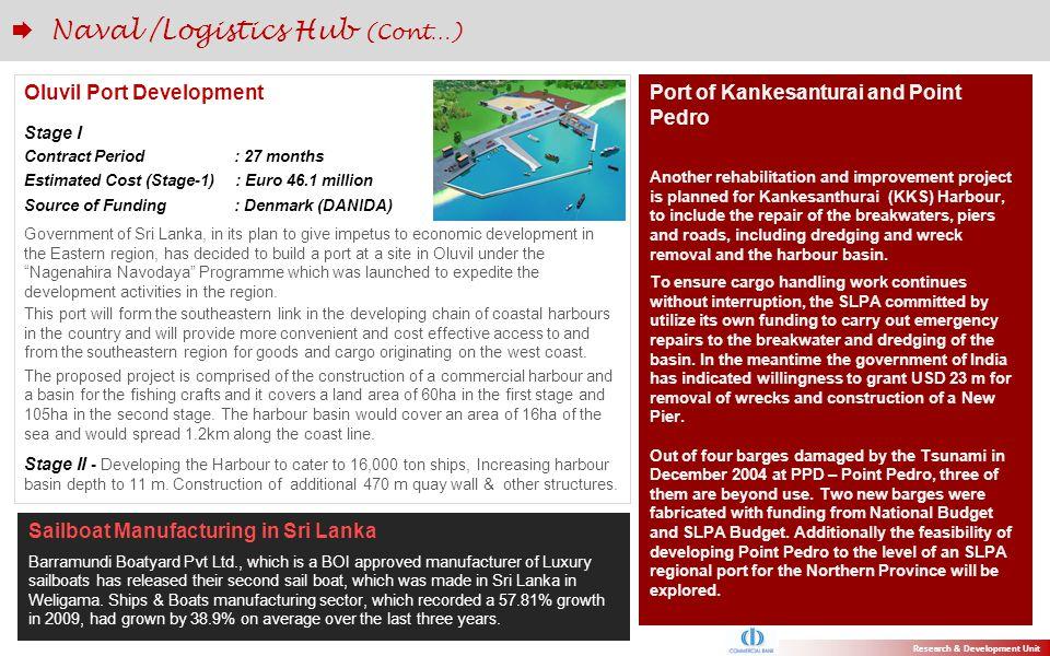 Naval /Logistics Hub (Cont…)