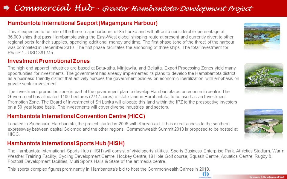 Commercial Hub - Greater Hambantota Development Project