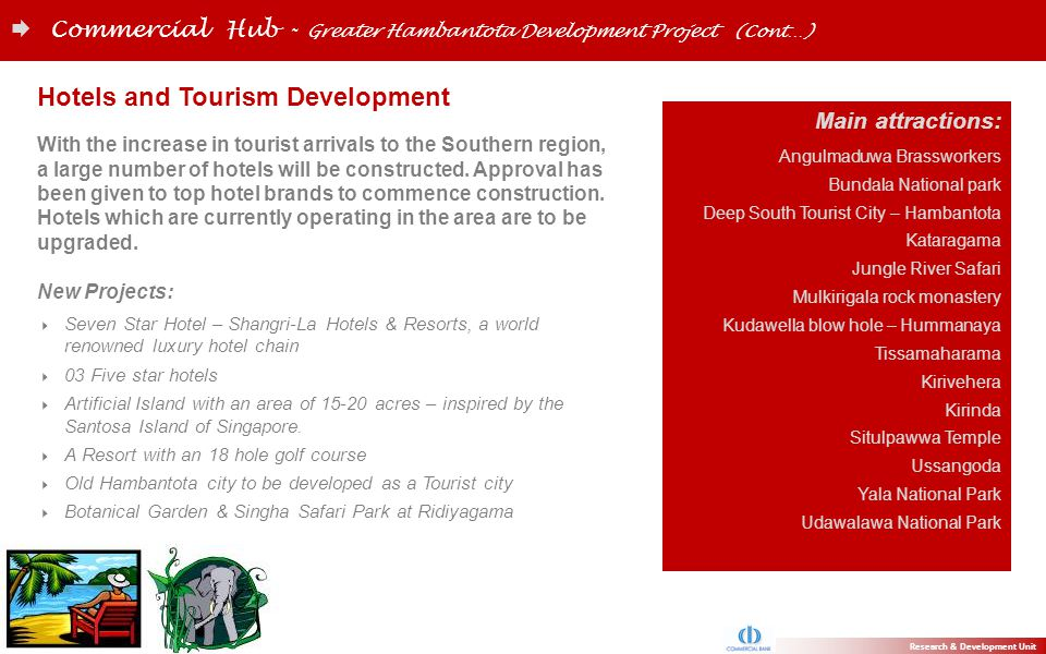 Hotels and Tourism Development