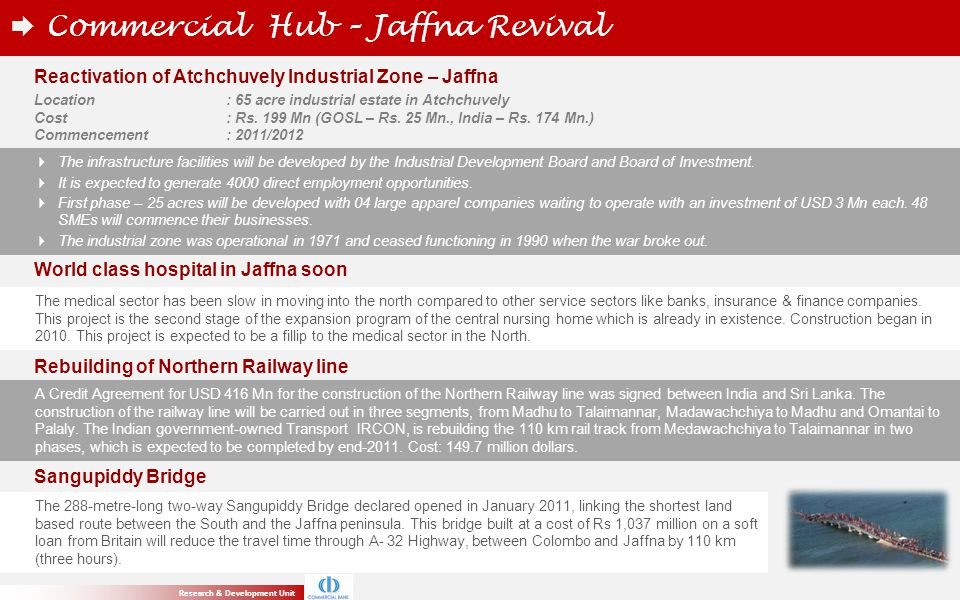 Commercial Hub – Jaffna Revival