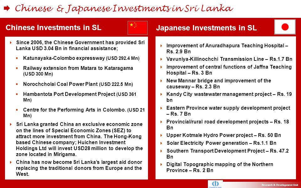 Chinese & Japanese Investments in Sri Lanka