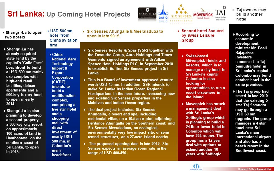 Sri Lanka: Up Coming Hotel Projects