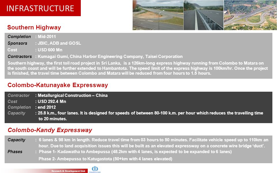 INFRASTRUCTURE Southern Highway Colombo-Katunayake Expressway