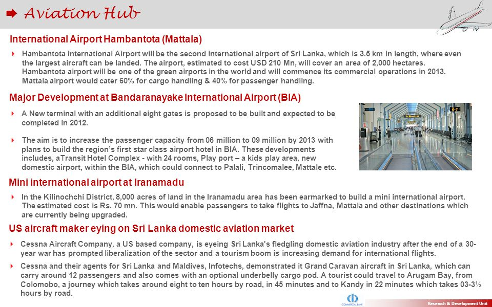 Aviation Hub International Airport Hambantota (Mattala)